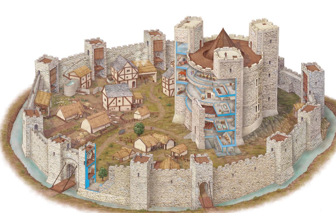 Quando si cominci ad usare la pietra il castello for 1 case di storia